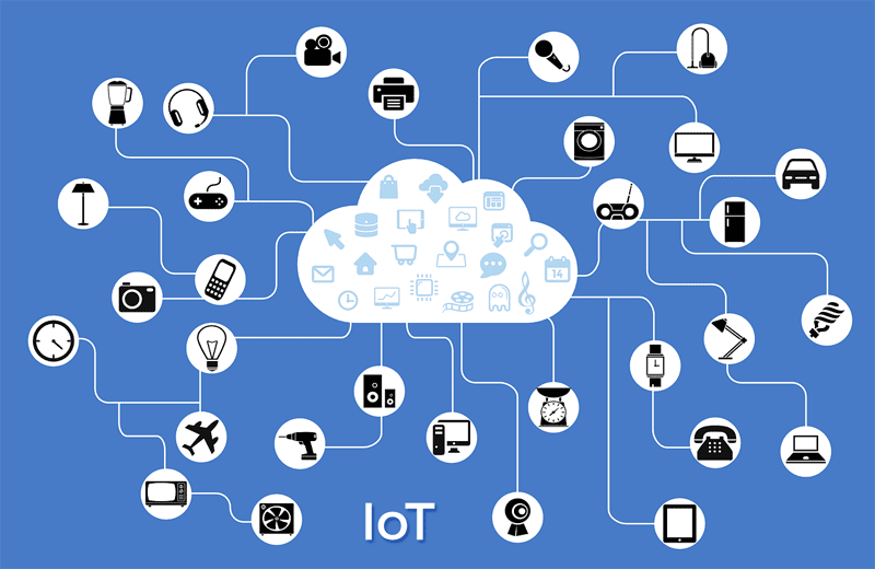 How Internet of Things (IoT) will rule the world by 2020