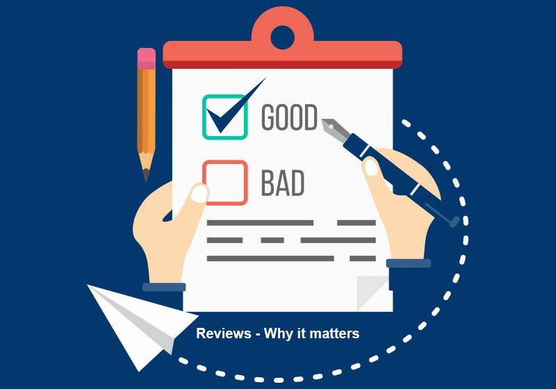 Online Reviews- Why It Matters